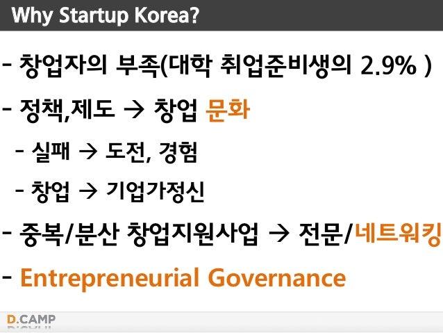 Why Startup Korea? - 창업자의 부족(대학 취업준비생의 2.9% ) - 정책,제도  창업 문화 - 실패  도전, 경험 - 창업  기업가정신 - 중복/분산 창업지원사업  전문/네트워킹 - Entrep...
