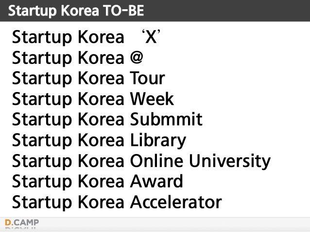 Startup Korea TO-BE Startup Korea 'X' Startup Korea @ Startup Korea Tour Startup Korea Week Startup Korea Submmit Startup ...