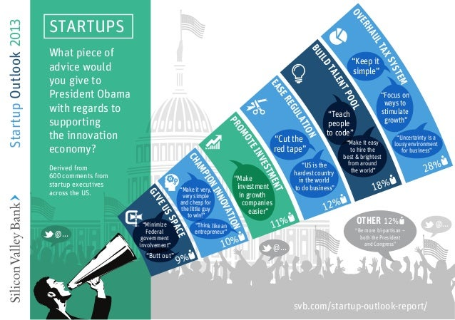 OV                       STARTUPSStartup Outlook 2013                                                                     ...