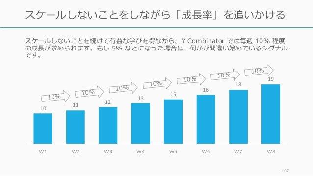 スケールしないことを続けて有益な学びを得ながら、Y Combinator では毎週 10% 程度 の成⻑が求められます。もし 5% などになった場合は、何かが間違い始めているシグナル です。 107 スケールしないことをしながら「成⻑率」を追い...