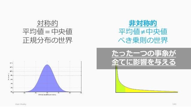 User:Husky 141 対称的 平均値=中央値 正規分布の世界 ⾮対称的 平均値≠中央値 べき乗則の世界 たった⼀つの事象が 全てに影響を与える