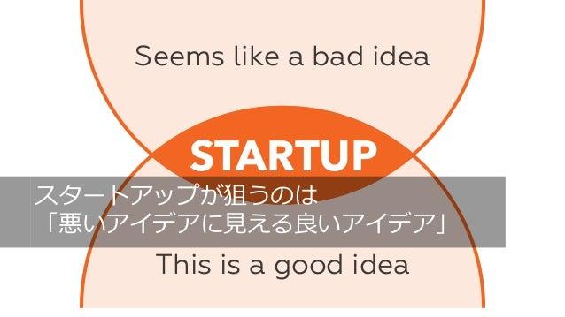 19 Seems like a bad idea This is a good idea STARTUP スタートアップが狙うのは 「悪いアイデアに⾒える良いアイデア」