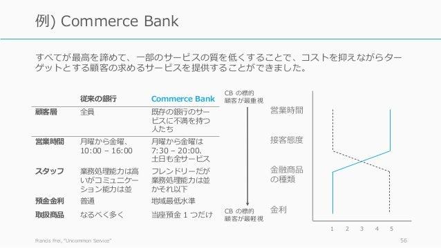 """すべてが最⾼を諦めて、⼀部のサービスの質を低くすることで、コストを抑えながらター ゲットとする顧客の求めるサービスを提供することができました。 Francis Frei, """"Uncommon Service"""" 56 例) Commerce Ba..."""