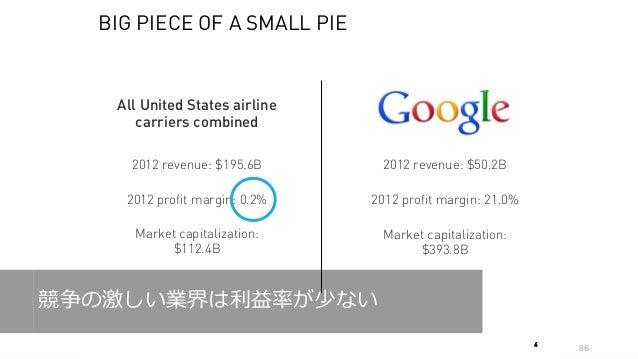 86 BIG PIECE OF A SMALL PIE 2012 revenue: $195.6B 2012 profit margin: 0.2% 2012 revenue: $50.2B 2012 profit margin: 21.0% Ma...