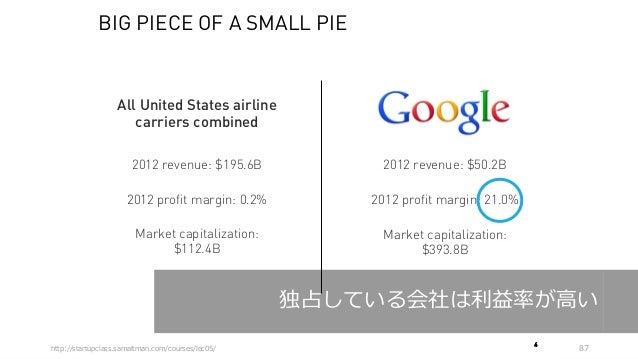 87 BIG PIECE OF A SMALL PIE 2012 revenue: $195.6B 2012 profit margin: 0.2% 2012 revenue: $50.2B 2012 profit margin: 21.0% Ma...