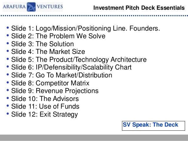 Startup Pitch Decks That Work Creating A Winning Pitch Deck