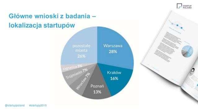 Główne wnioski z badania – lokalizacja startupów @startuppoland #startupy2015
