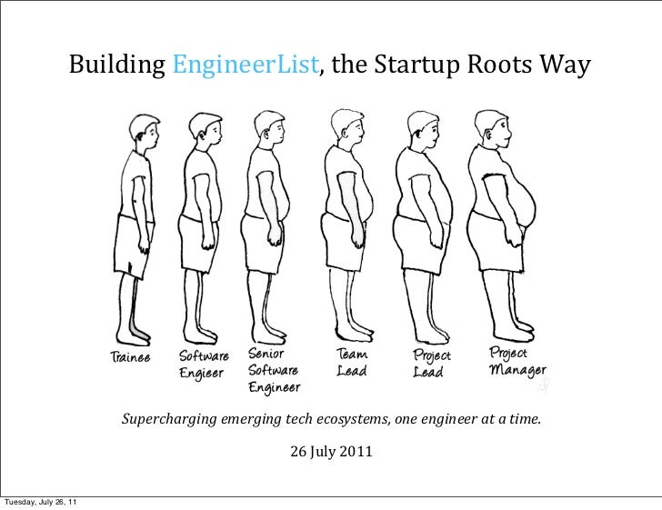 Building	  EngineerList,	  the	  Startup	  Roots	  Way                         For the community, by the community - one e...