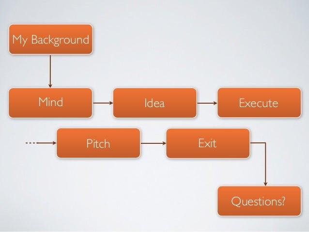 Startups Slide 2