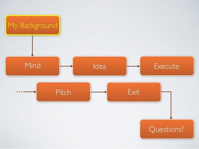 Startups Slide 3