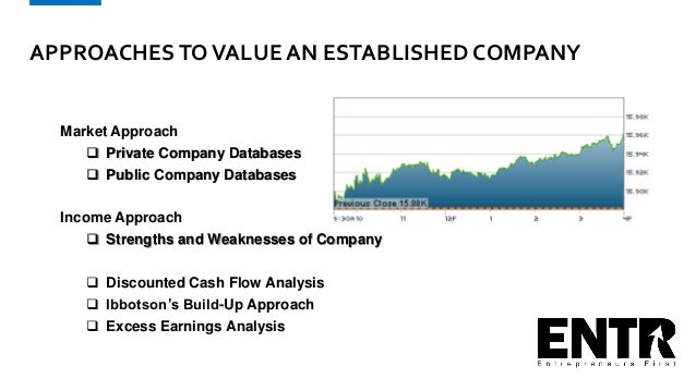 APPROACHESTOVALUE AN ESTABLISHED COMPANY Market Approach  Private Company Databases  Public Company Databases Income App...
