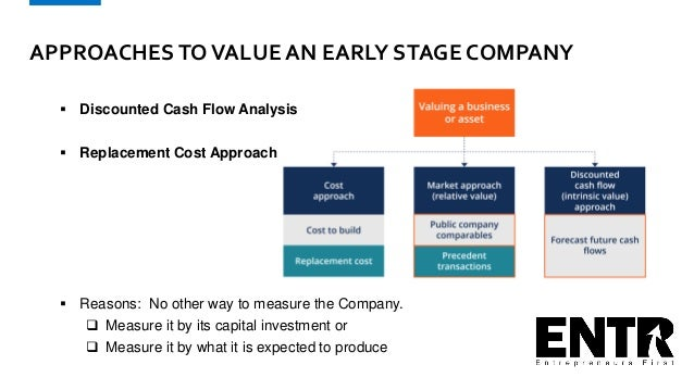 APPROACHESTOVALUE AN EARLY STAGE COMPANY  Discounted Cash Flow Analysis  Replacement Cost Approach  Reasons: No other w...