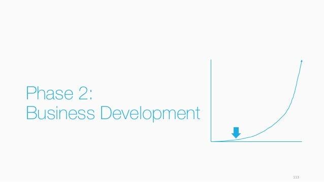 Phase 2: Business Development 113
