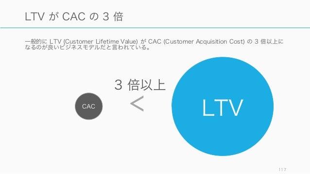 一般的に LTV (Customer Lifetime Value) が CAC (Customer Acquisition Cost) の 3 倍以上に なるのが良いビジネスモデルだと言われている。 117 LTV が CAC の 3 倍 C...