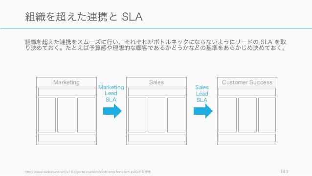 組織を超えた連携をスムーズに行い、それぞれがボトルネックにならないようにリードの SLA を取 り決めておく。たとえば予算感や理想的な顧客であるかどうかなどの基準をあらかじめ決めておく。 http://www.slideshare.net/a1...