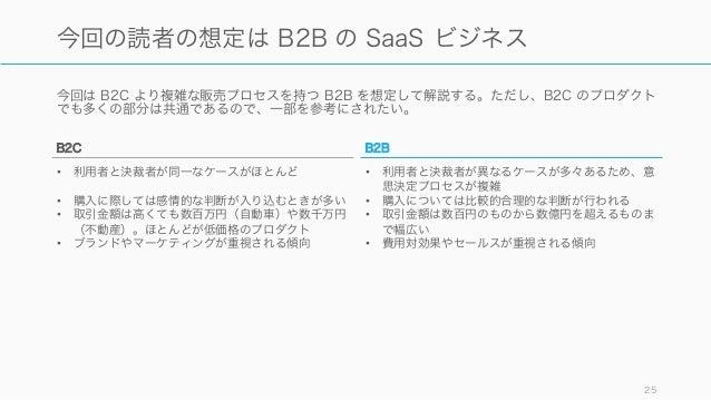 今回は B2C より複雑な販売プロセスを持つ B2B を想定して解説する。ただし、B2C のプロダクト でも多くの部分は共通であるので、一部を参考にされたい。 25 今回の読者の想定は B2B の SaaS ビジネス B2C • 利用者と決裁者...