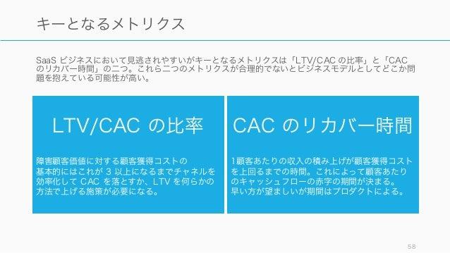 SaaS ビジネスにおいて見逃されやすいがキーとなるメトリクスは「LTV/CAC の比率」と「CAC のリカバー時間」の二つ。これら二つのメトリクスが合理的でないとビジネスモデルとしてどこか問 題を抱えている可能性が高い。 58 キーとなるメト...