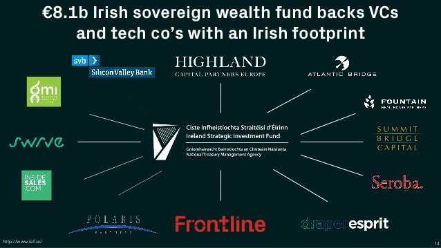 Employee stock options ireland