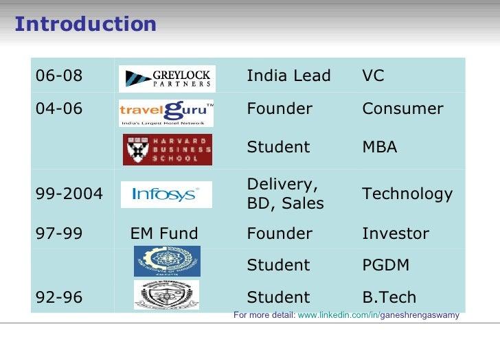 Introduction For more detail:  www.linkedin.com /in/ ganeshrengaswamy   B.Tech Student 92-96 PGDM Student Investor Founder...