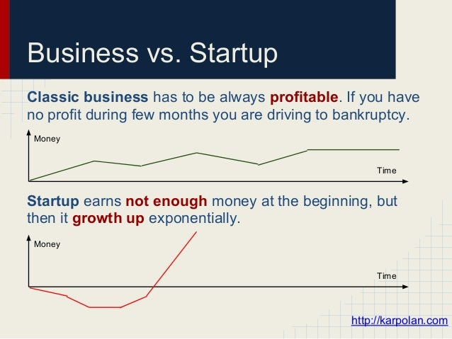 What is startup and what is not a start-up Slide 3