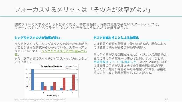 逆にフォーカスするメリットは多くある。特に資金的、時間的資源の少ないスタートアップは、 フォーカスしながらスラック(ゆとり)を作るように心がけたほうが良い。 http://www.infoq.com/jp/articles/multitaski...