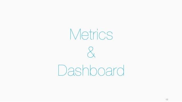 Metrics & Dashboard 68