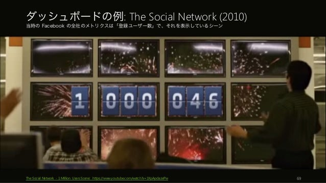 当時の Facebook の全社のメトリクスは「登録ユーザー数」で、それを表示しているシーン The Social Network - 1 Million Users Scene: https://www.youtube.com/watch?v...