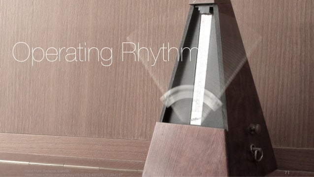 Operating Rhythm Paco from Badajoz, España https://www.flickr.com/photos/48423254@N00/12294167 71