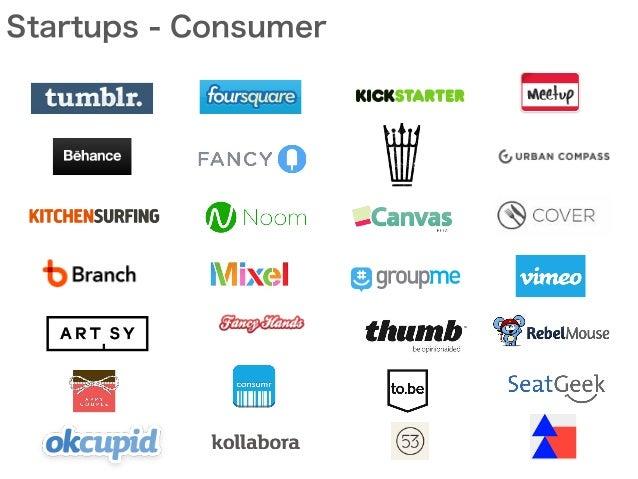 Startups - Consumer