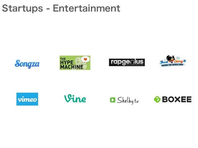 Startups - Entertainment