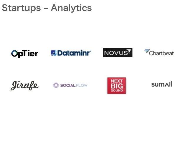 Startups ‒ Analytics