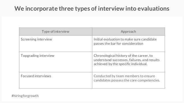 We incorporate three types of interview into evaluations Type of interview Approach Screening interview Initial evaluation...