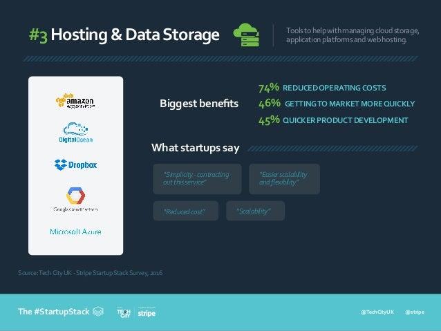 @TechCityUK @stripe In partnership withFrom The #StartupStack #3Hosting&DataStorage Toolstohelpwithmanagingcloudstorage, a...