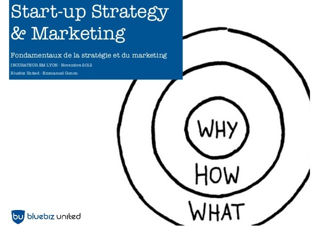 Start-up Strategy& MarketingFondamentaux de la stratégie et du marketingINCUBATEUR EM LYON - Novembre 2012Bluebiz United -...