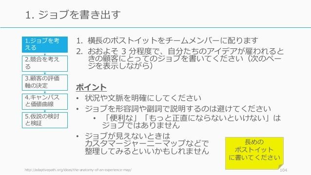 1. 横⻑のポストイットをチームメンバーに配ります 2. おおよそ 3 分程度で、⾃分たちのアイデアが雇われると きの顧客にとってのジョブを書いてください(次のペー ジを表⽰しながら) ポイント • 状況や⽂脈を明確にしてください • ジョブを...