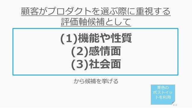111 顧客がプロダクトを選ぶ際に重視する 評価軸候補として (1)機能や性質 (2)感情⾯ (3)社会⾯ から候補を挙げる ⻘⾊の ポストイッ トを利⽤