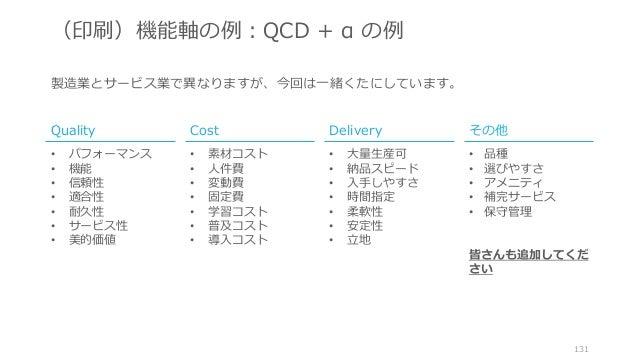 製造業とサービス業で異なりますが、今回は⼀緒くたにしています。 131 (印刷)機能軸の例:QCD + α の例 Quality • パフォーマンス • 機能 • 信頼性 • 適合性 • 耐久性 • サービス性 • 美的価値 Cost • 素材...