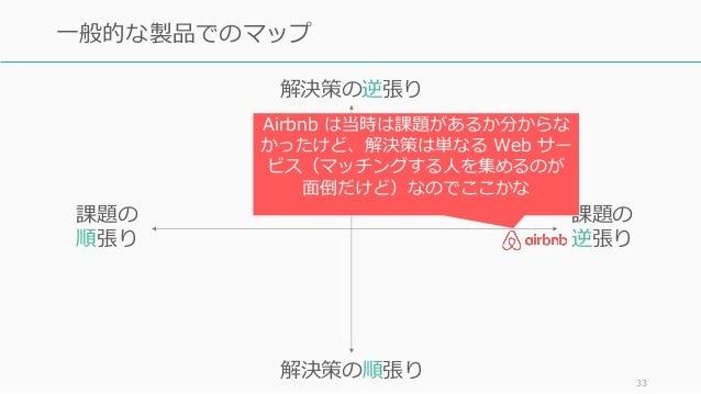 33 ⼀般的な製品でのマップ 課題の 逆張り 課題の 順張り 解決策の逆張り 解決策の順張り Airbnb は当時は課題があるか分からな かったけど、解決策は単なる Web サー ビス(マッチングする⼈を集めるのが ⾯倒だけど)なのでここかな