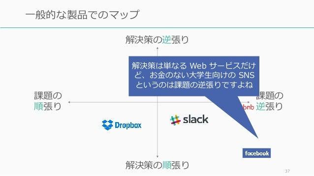 37 ⼀般的な製品でのマップ 課題の 逆張り 課題の 順張り 解決策の逆張り 解決策の順張り 解決策は単なる Web サービスだけ ど、お⾦のない⼤学⽣向けの SNS というのは課題の逆張りですよね