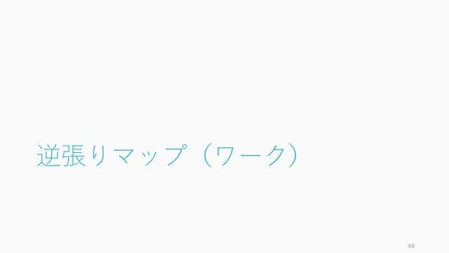 逆張りマップ(ワーク) 48