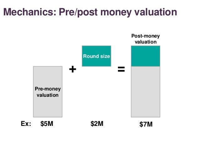 Mechanics: Pre/post money valuation 17 Pre-money valuation Round size + = Post-money valuation Ex: $5M $2M $7M
