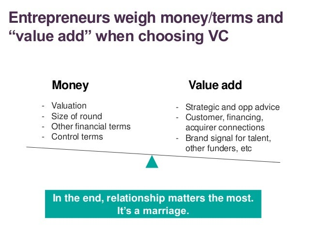 """Entrepreneurs weigh money/terms and """"value add"""" when choosing VC - Strategic and opp advice - Customer, financing, acquire..."""