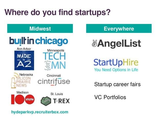 Where do you find startups? Startup career fairs VC Portfolios Midwest Everywhere Ann Arbor Minneapolis CincinnatiNebraska...