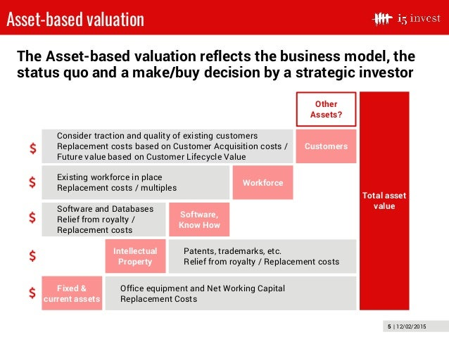 intellectual capital valuation 2013-3-1  over the past few decades, however, a fourth factor, intellectual capital, has become increasingly important, yet difficult to quantify in the valuation equation the.