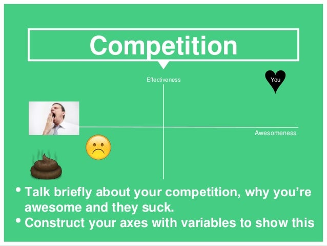 • Talk briefly about your competition, why you're awesome and they suck. • Construct your axes with variables to show this...