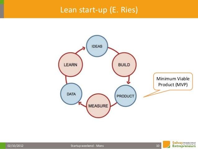 Minimum Viable Product  • Plusieurs solutions pour tester votre projet     – Maquette / Mock-up     – 'landing page'     –...