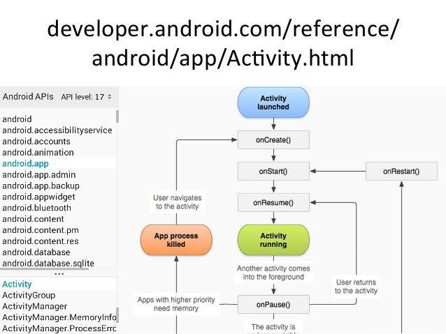 Startup weekend bootcamp - Android up and running