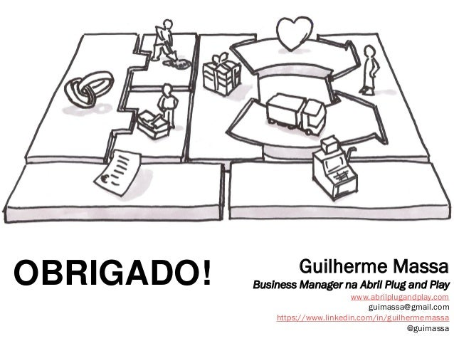 Startup Weekend Mobile - Business Model Canvas - 27/09/14