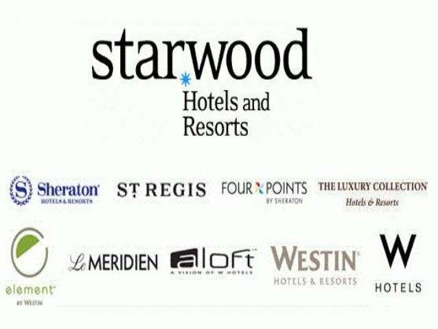 Starwood hotels forex indicator predictor download