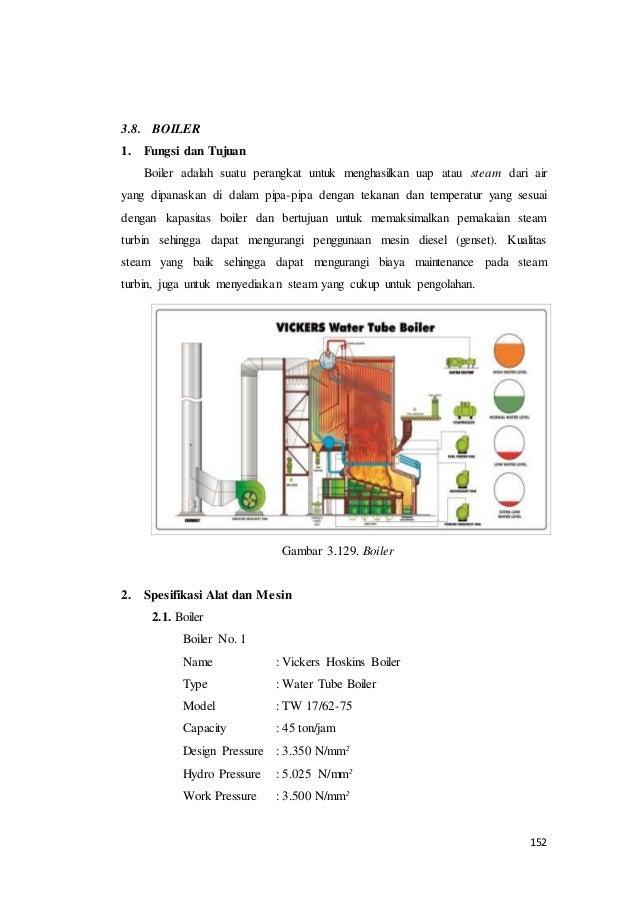 Stasiun boiler kelapa_sawit